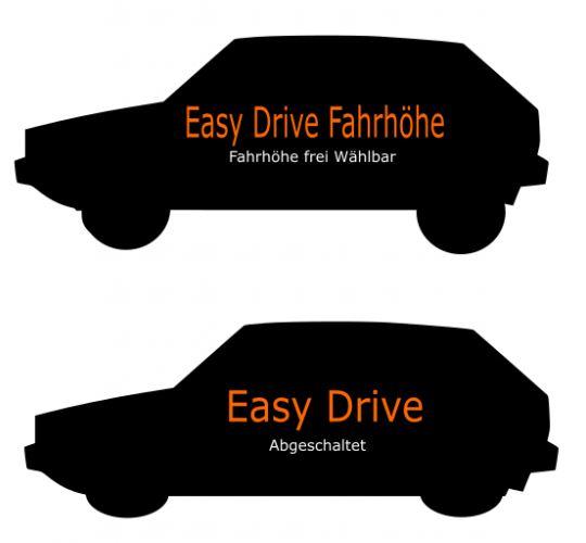 Easy Drive Kit